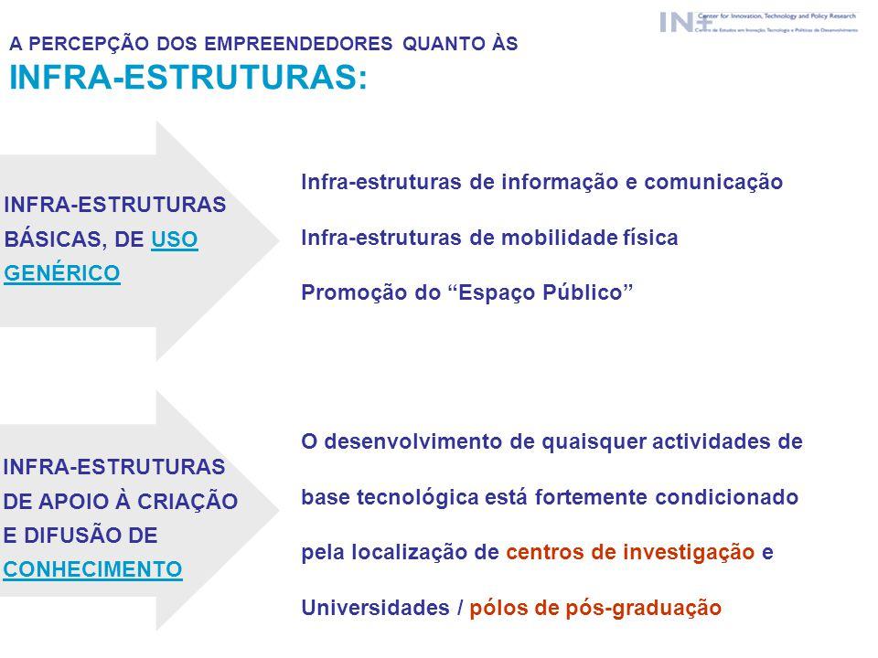 INFRA-ESTRUTURAS: Infra-estruturas de informação e comunicação