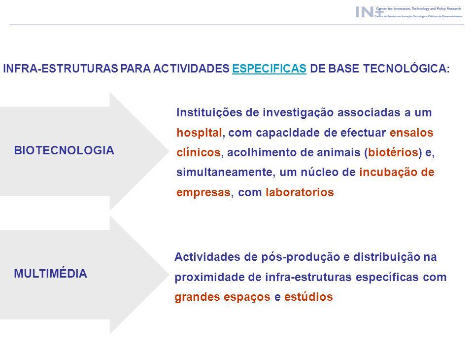 INFRA-ESTRUTURAS PARA ACTIVIDADES ESPECIFICAS DE BASE TECNOLÓGICA: