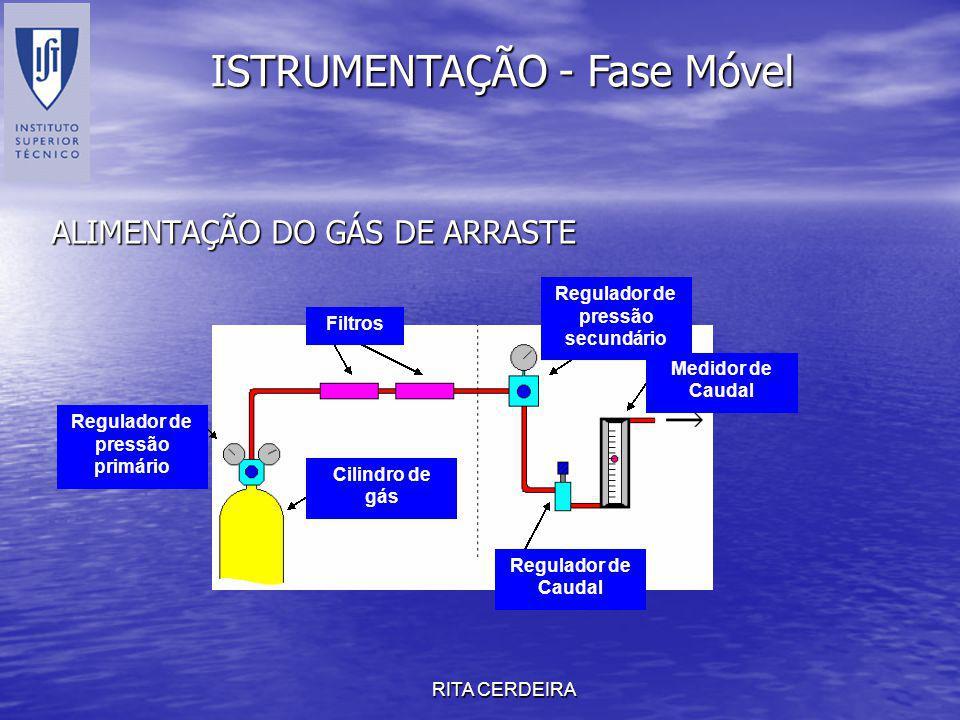 Regulador de pressão secundário Regulador de pressão primário