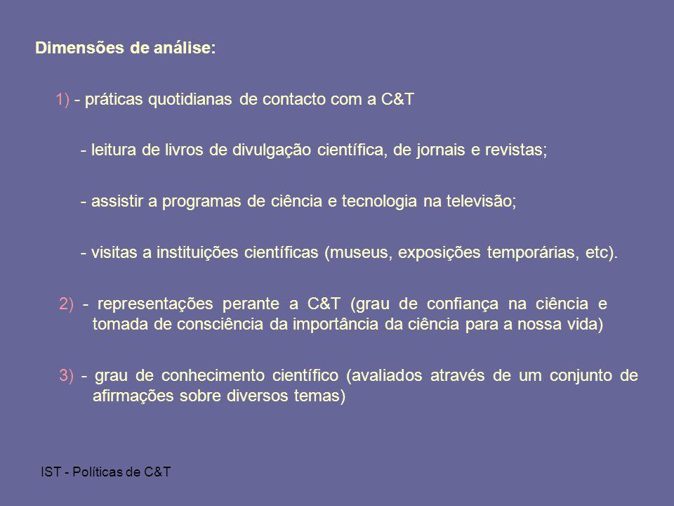 1) - práticas quotidianas de contacto com a C&T