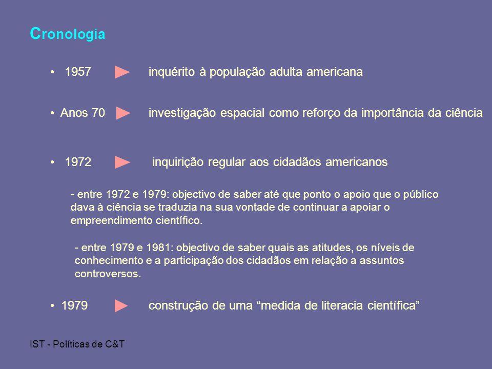 Cronologia 1957 inquérito à população adulta americana