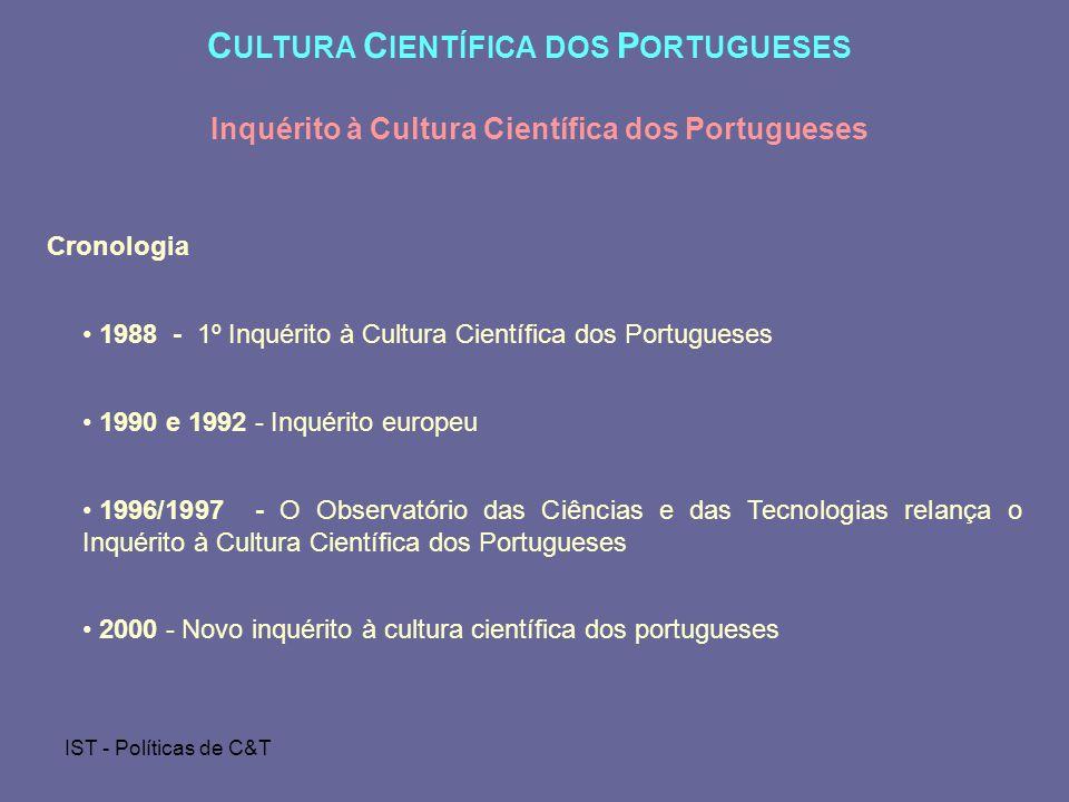 CULTURA CIENTÍFICA DOS PORTUGUESES