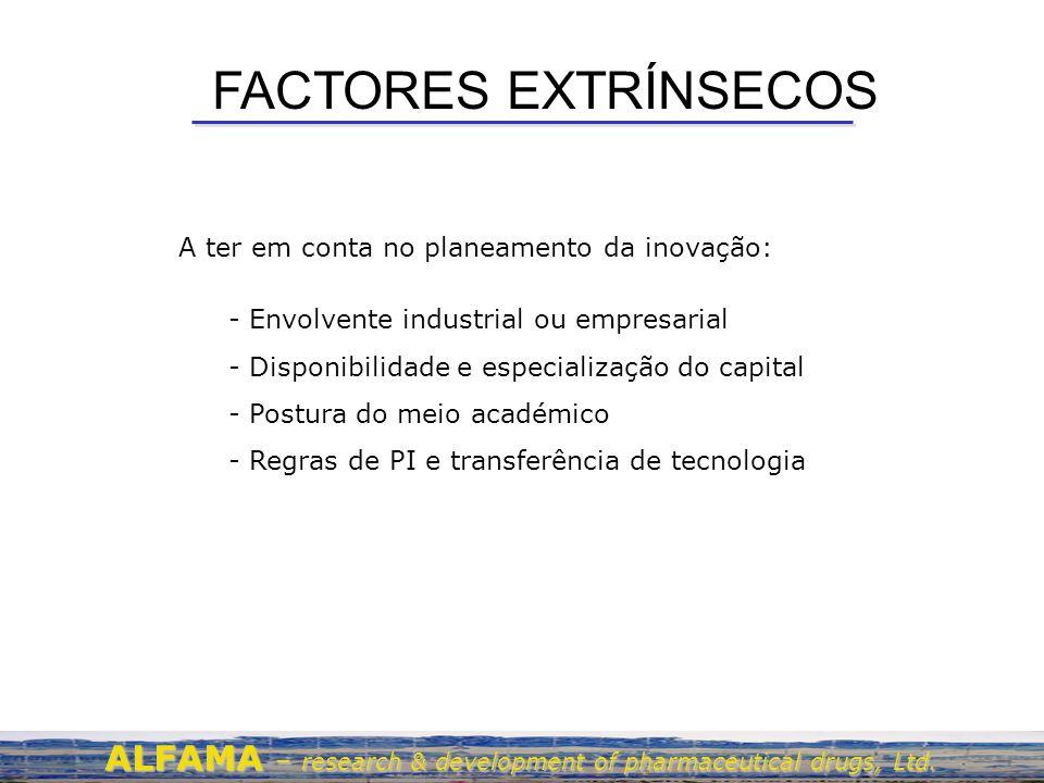 FACTORES EXTRÍNSECOS A ter em conta no planeamento da inovação: - Envolvente industrial ou empresarial.