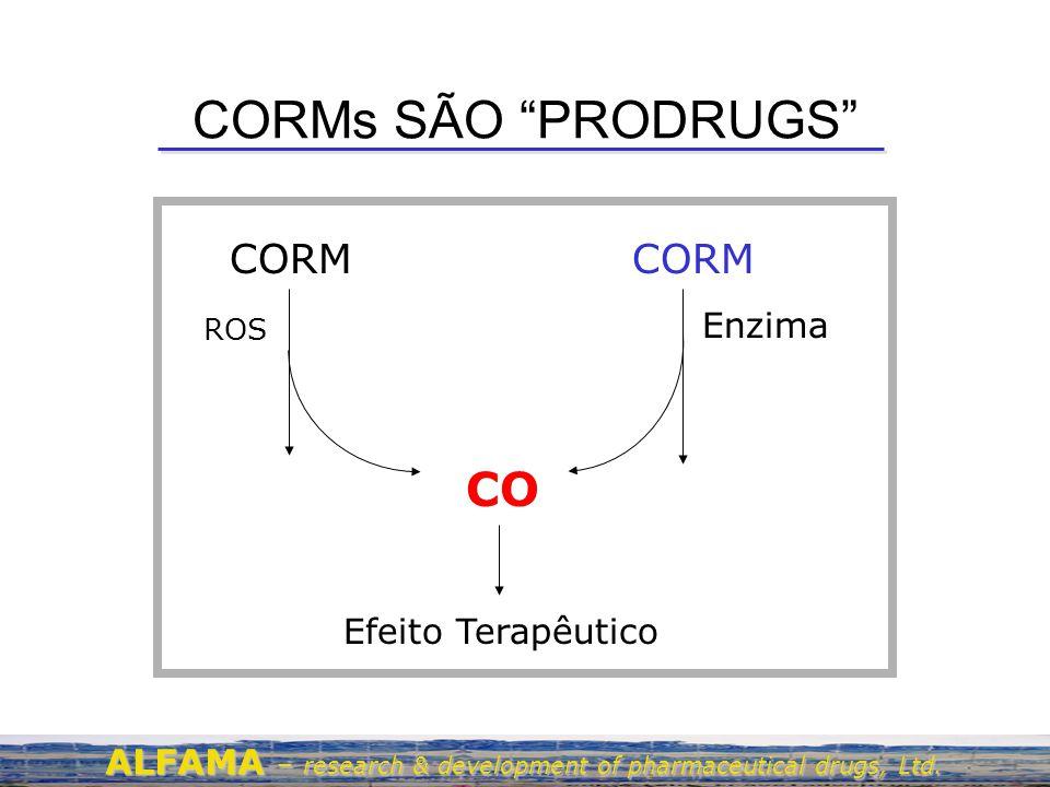 CORMs SÃO PRODRUGS CO CORM CORM Enzima Efeito Terapêutico