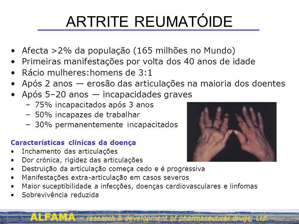ARTRITE REUMATÓIDE Afecta >2% da população (165 milhões no Mundo) Primeiras manifestações por volta dos 40 anos de idade.