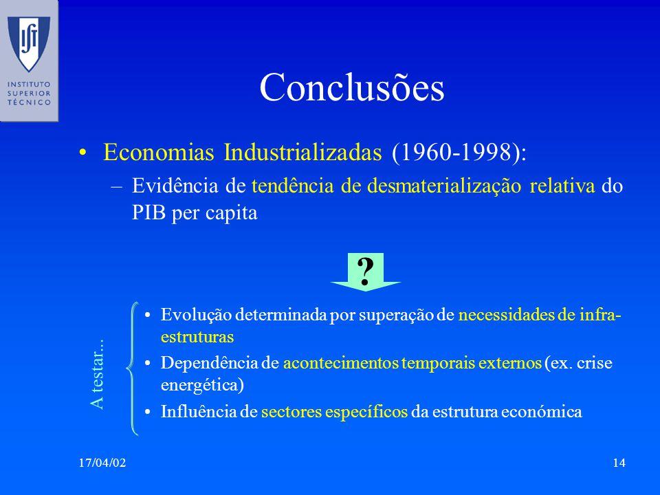 Conclusões Economias Industrializadas (1960-1998):