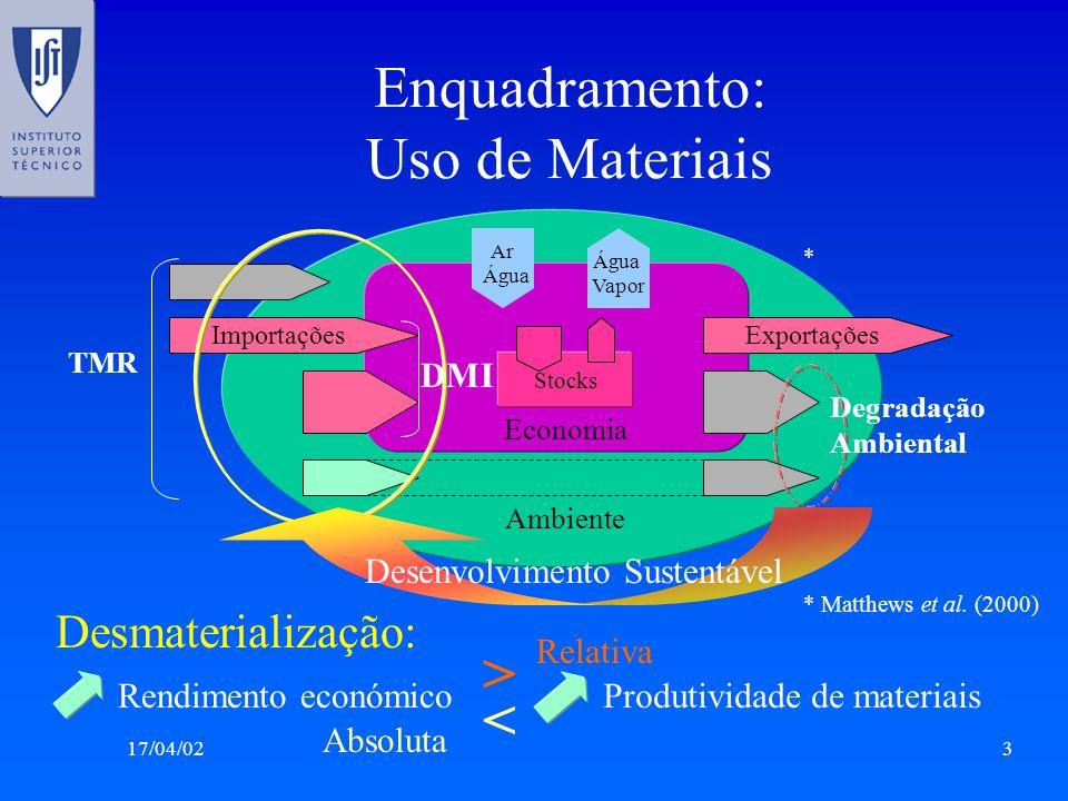 Enquadramento: Uso de Materiais