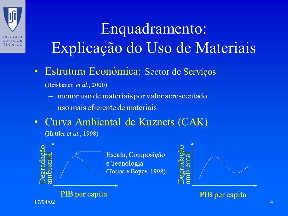 Enquadramento: Explicação do Uso de Materiais