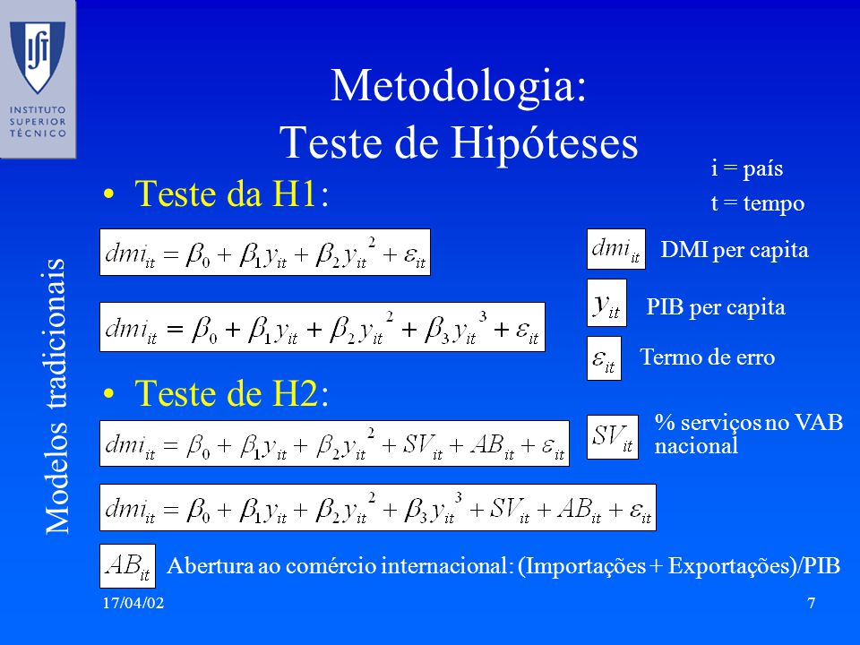 Metodologia: Teste de Hipóteses