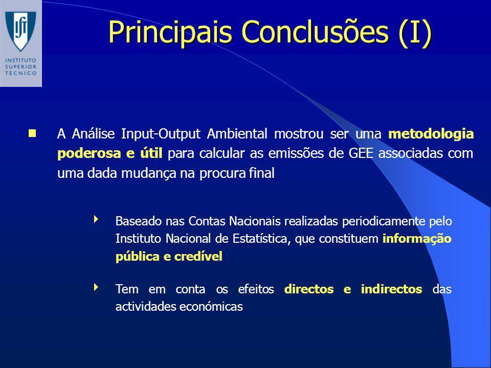 Principais Conclusões (I)