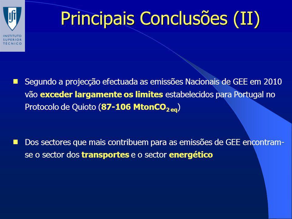 Principais Conclusões (II)