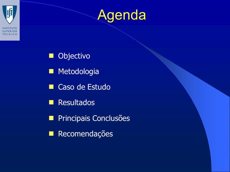 Agenda Objectivo Metodologia Caso de Estudo Resultados