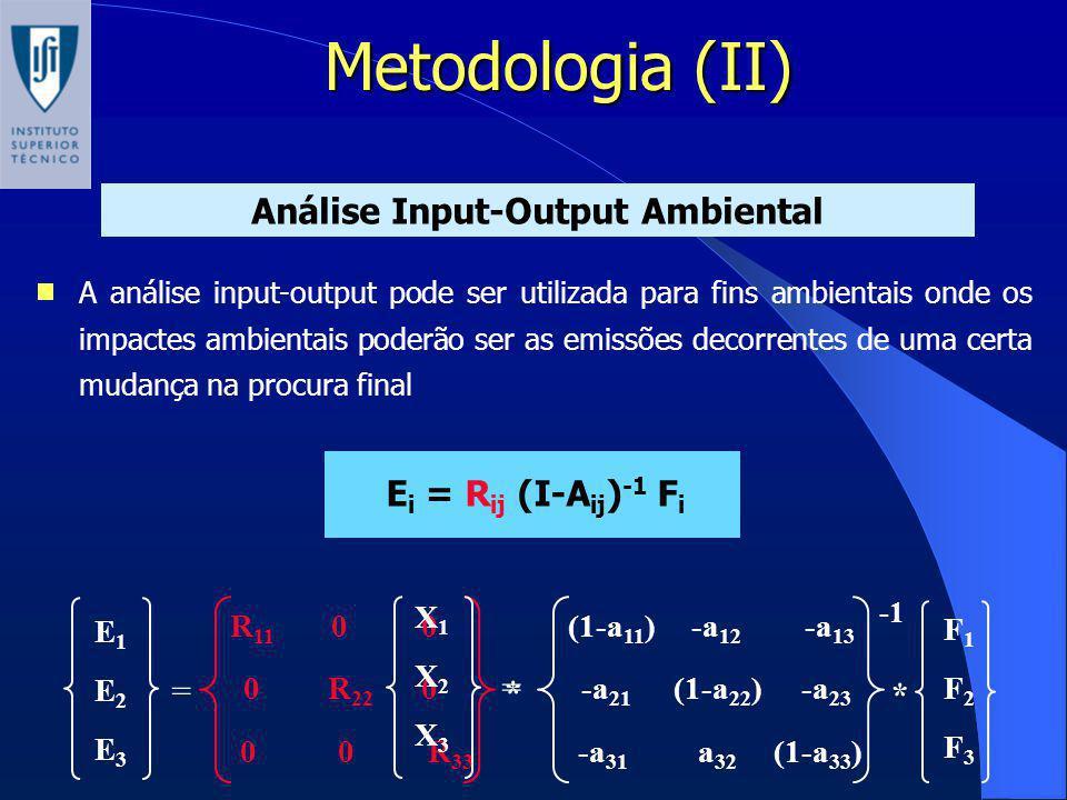 Análise Input-Output Ambiental