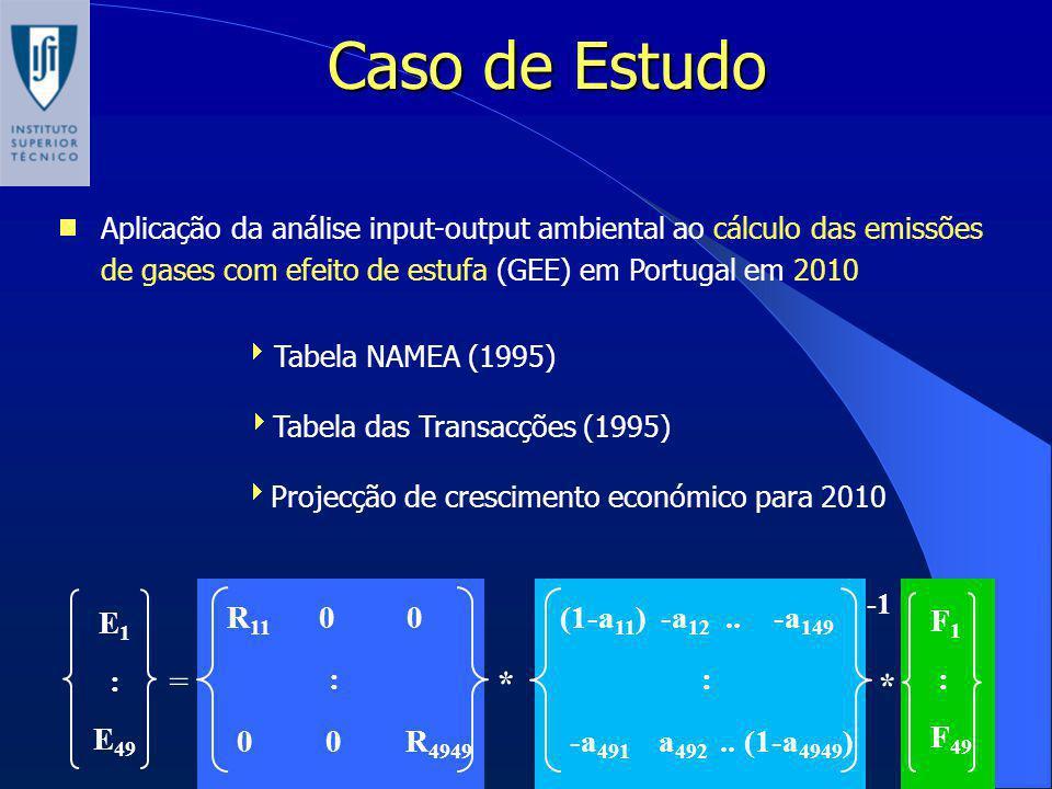 Caso de Estudo = * * E1 : E49 R11 0 0 0 0 R4949 (1-a11) -a12 .. -a149