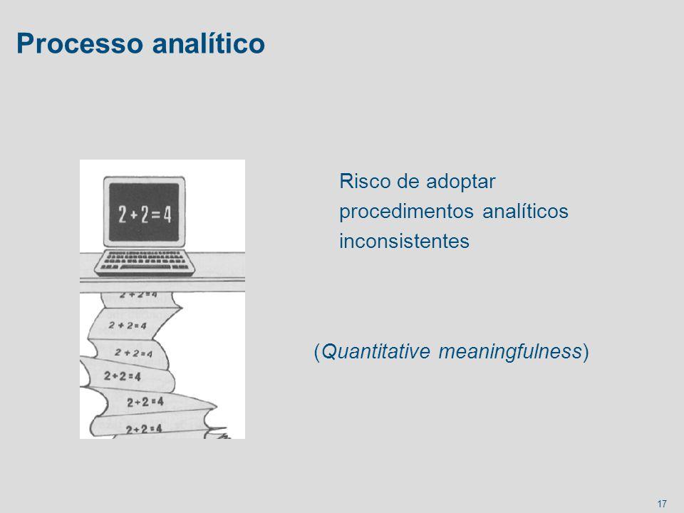 Processo analítico Risco de adoptar procedimentos analíticos inconsistentes.