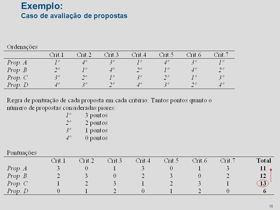 Exemplo: Caso de avaliação de propostas