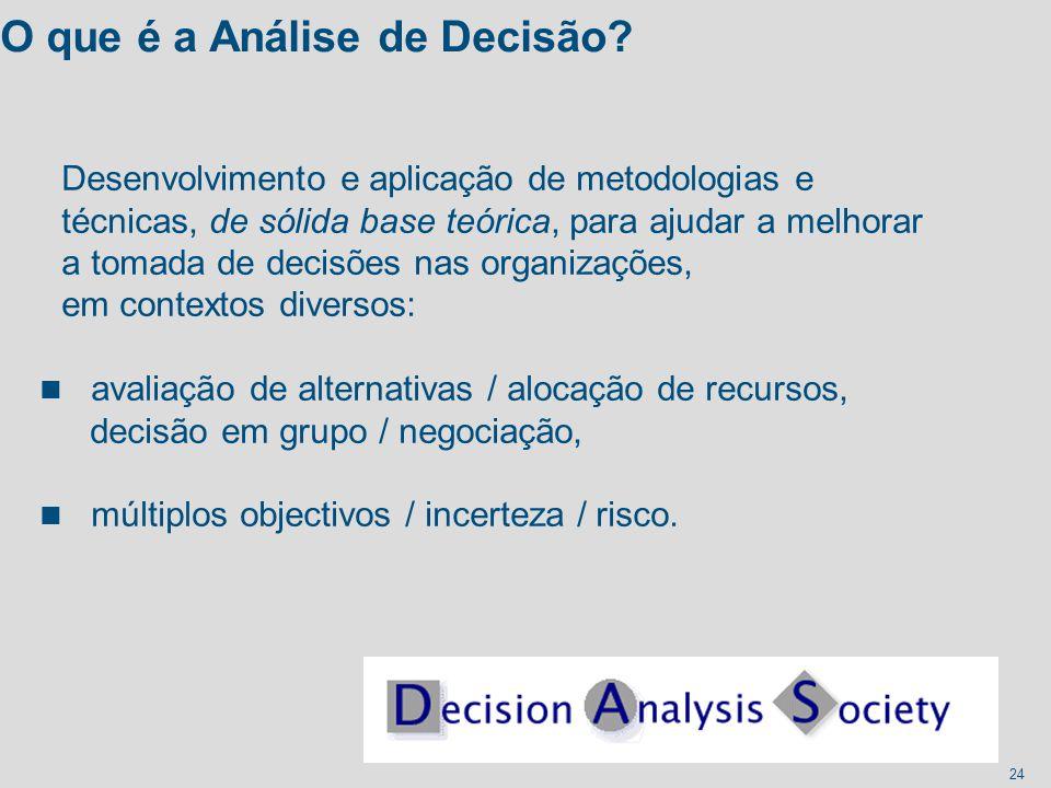 O que é a Análise de Decisão