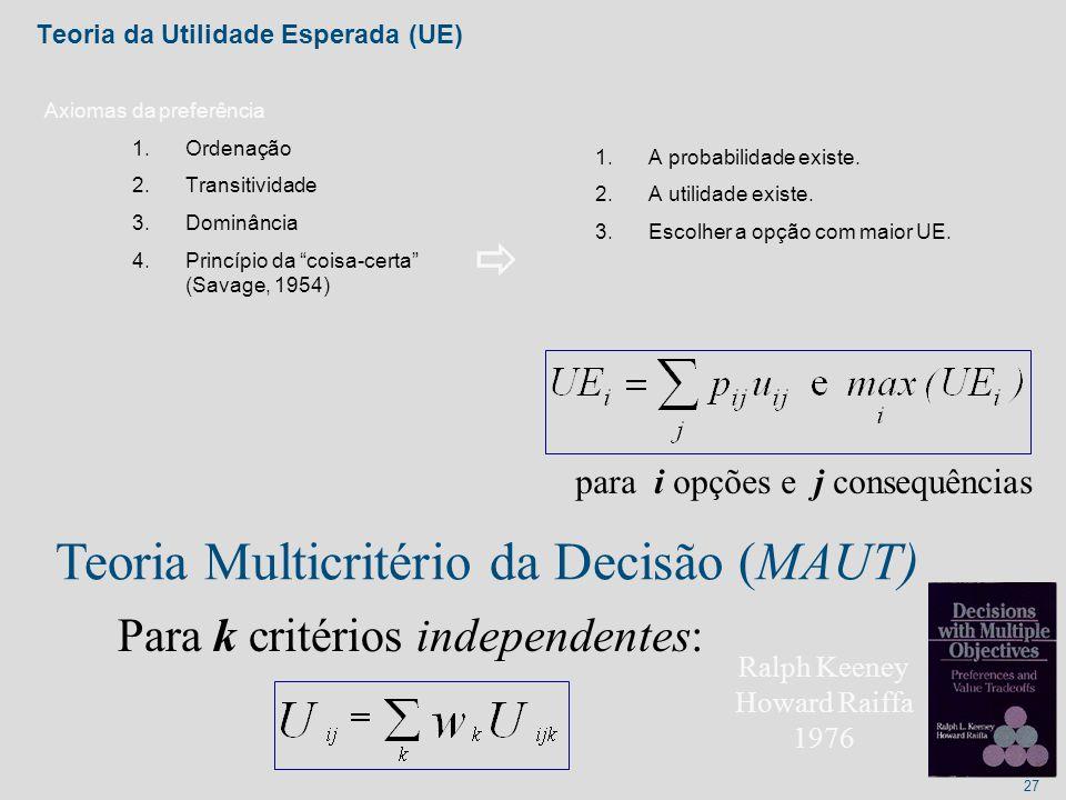 Teoria da Utilidade Esperada (UE)