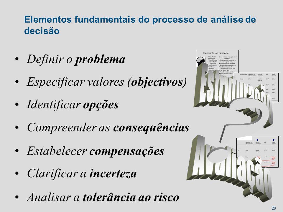 Elementos fundamentais do processo de análise de decisão