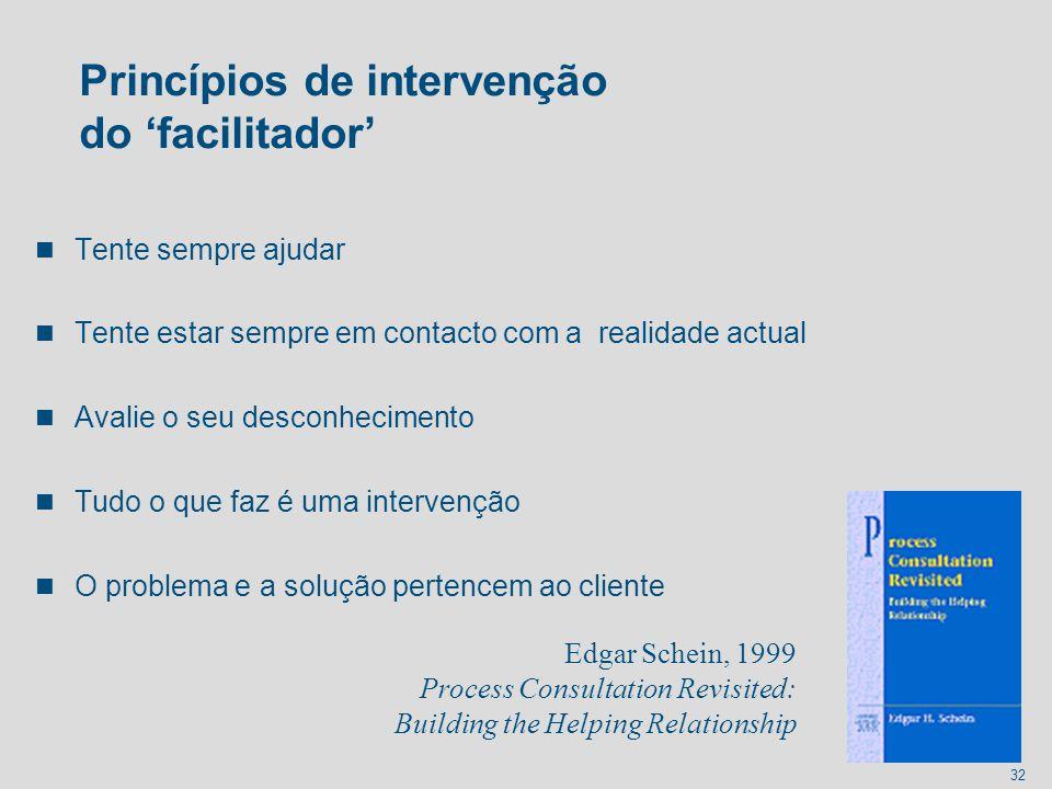 Princípios de intervenção do 'facilitador'