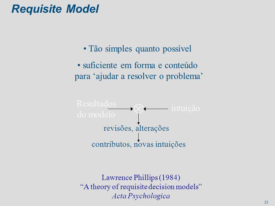  Requisite Model Tão simples quanto possível