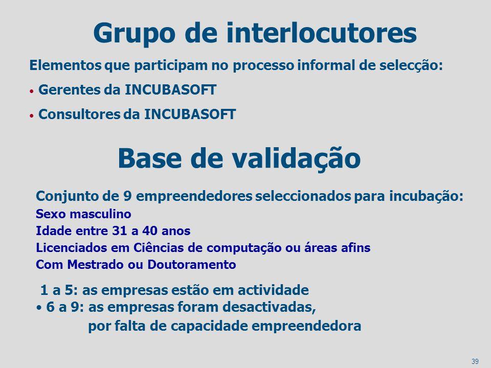 Grupo de interlocutores