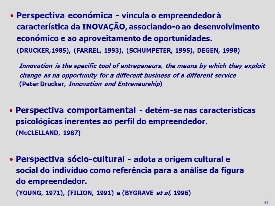 Perspectiva económica - vincula o empreendedor à característica da INOVAÇÃO, associando-o ao desenvolvimento económico e ao aproveitamento de oportunidades. (DRUCKER,1985), (FARREL, 1993), (SCHUMPETER, 1995), DEGEN, 1998)