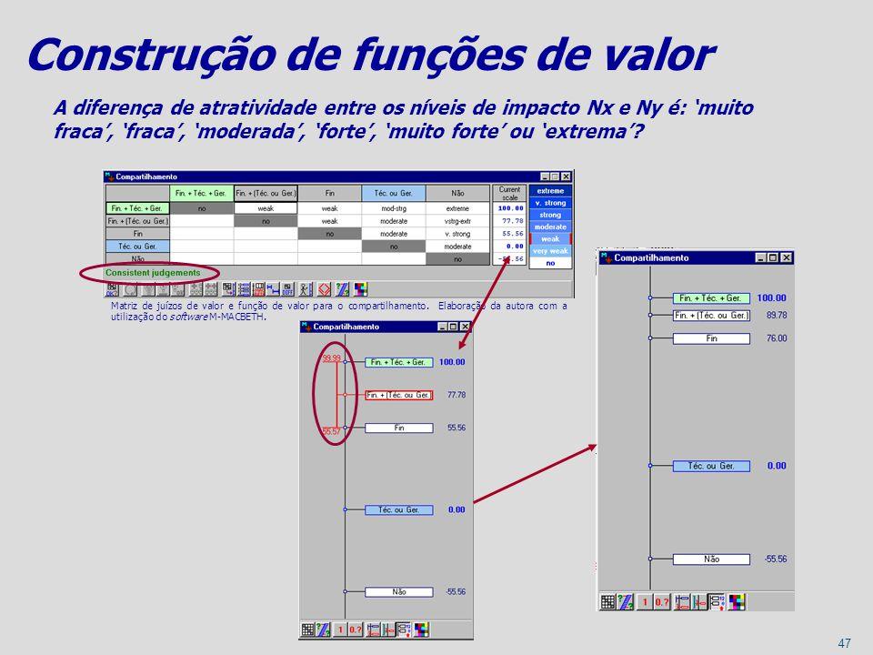 Construção de funções de valor