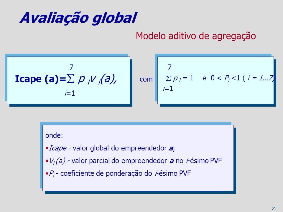 Modelo aditivo de agregação