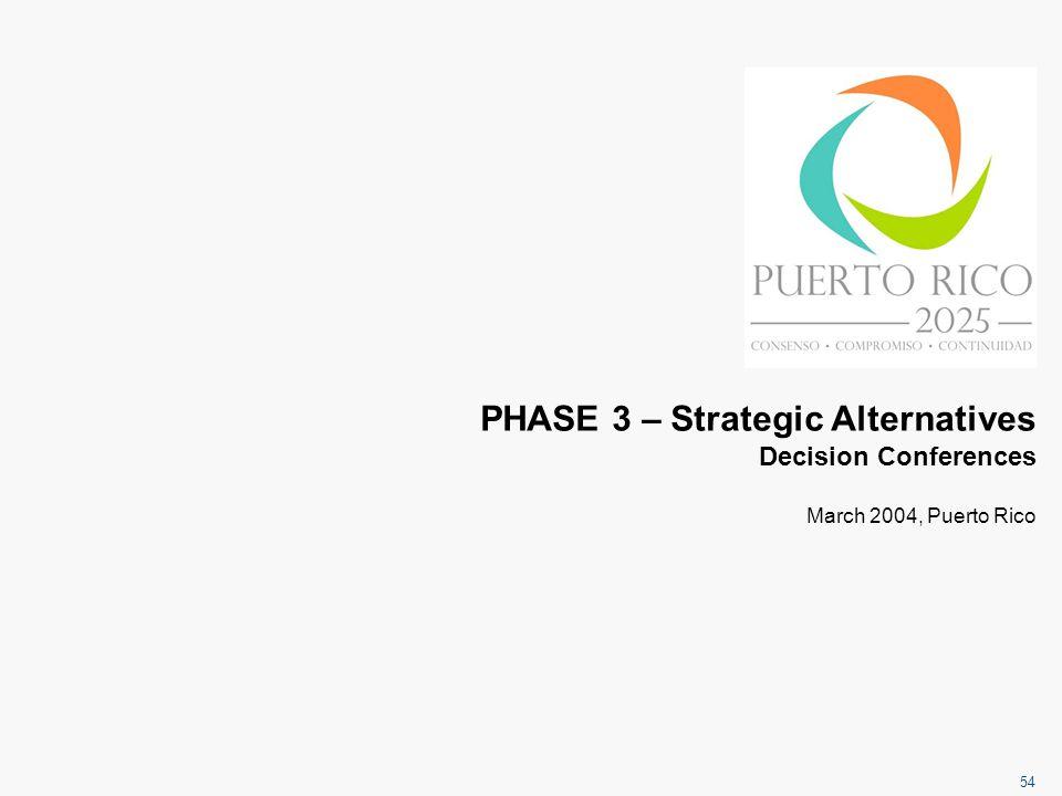 PHASE 3 – Strategic Alternatives
