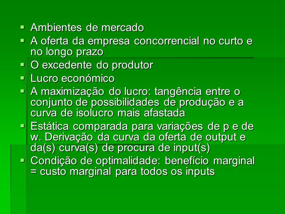 Ambientes de mercado A oferta da empresa concorrencial no curto e no longo prazo. O excedente do produtor.