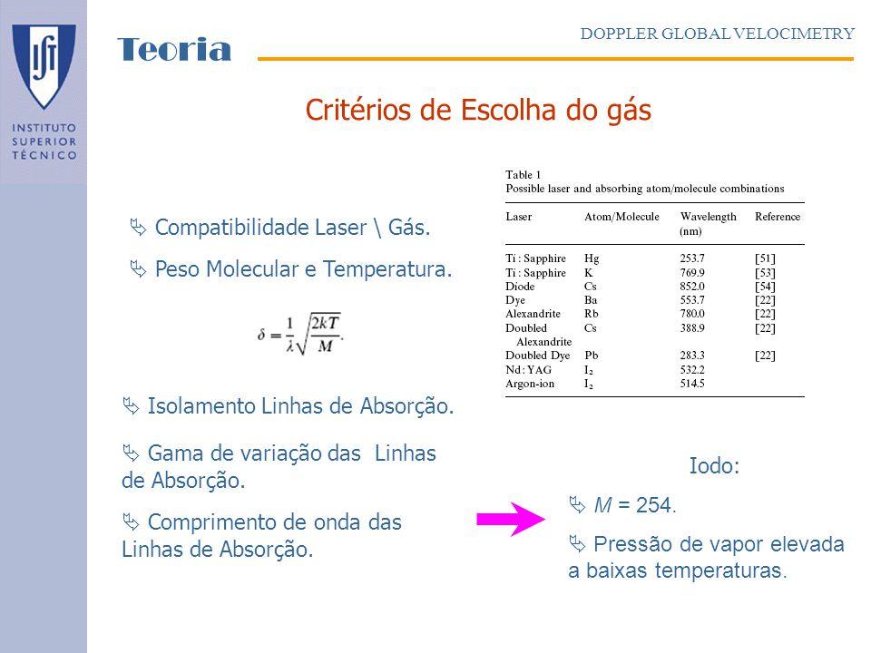 Critérios de Escolha do gás