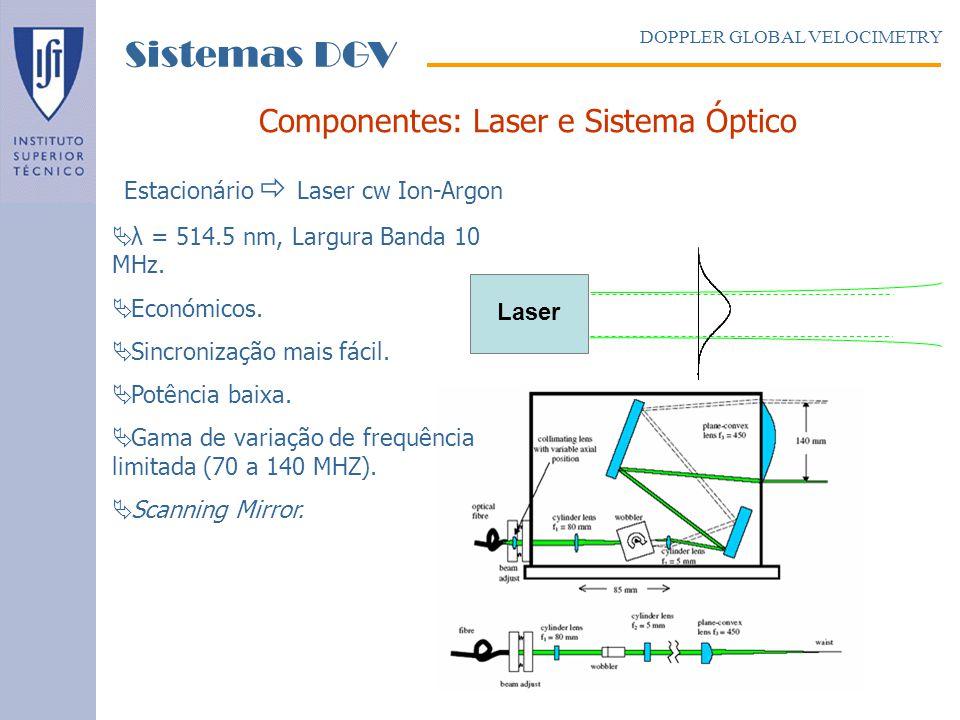 Sistemas DGV Componentes: Laser e Sistema Óptico