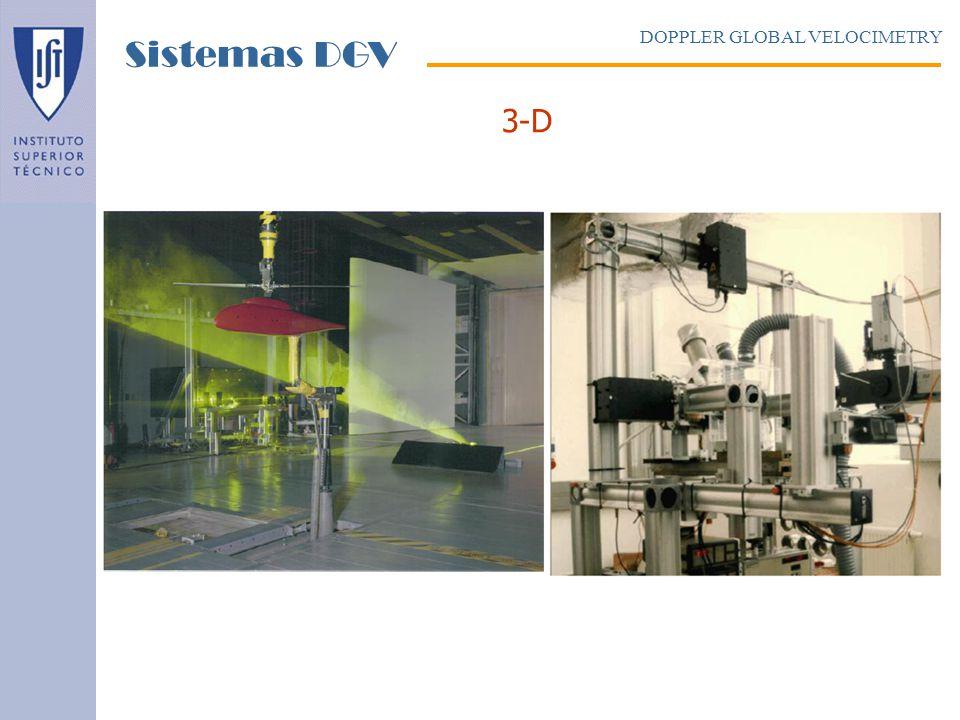 3-D DOPPLER GLOBAL VELOCIMETRY Sistemas DGV