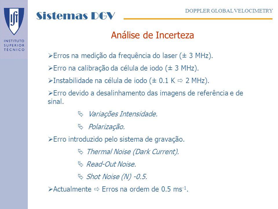 Sistemas DGV Análise de Incerteza