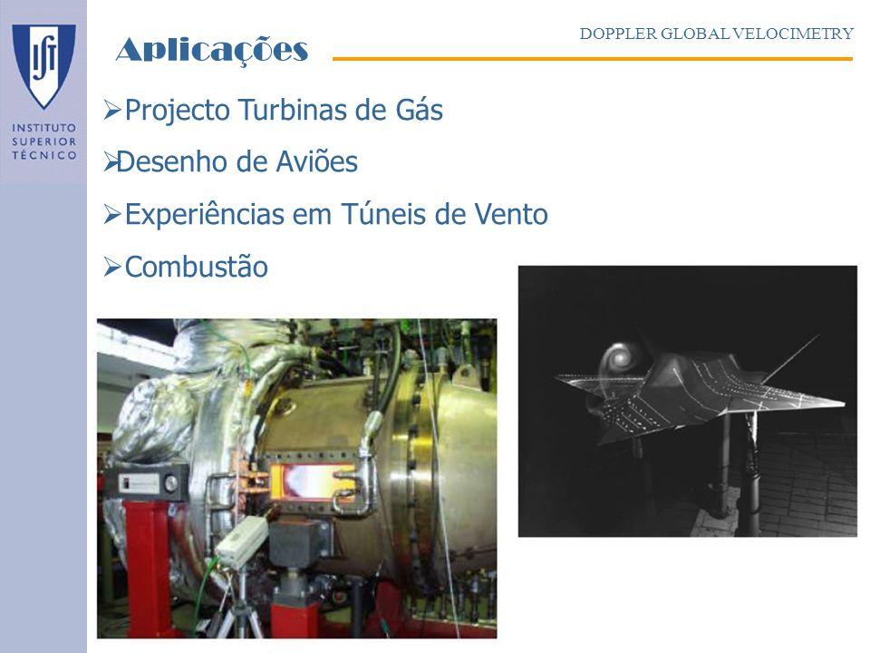Aplicações Projecto Turbinas de Gás Desenho de Aviões