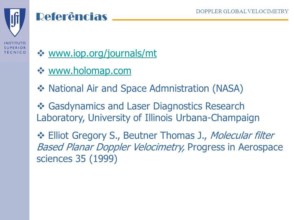 Referências www.iop.org/journals/mt www.holomap.com