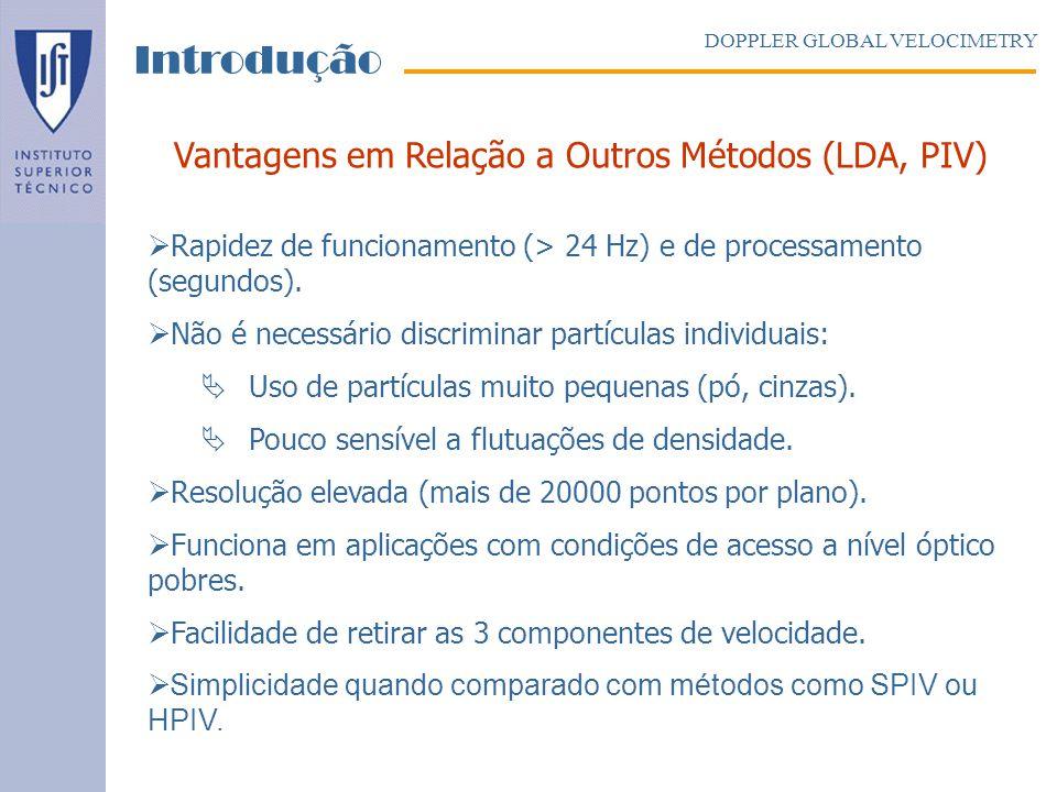 Vantagens em Relação a Outros Métodos (LDA, PIV)