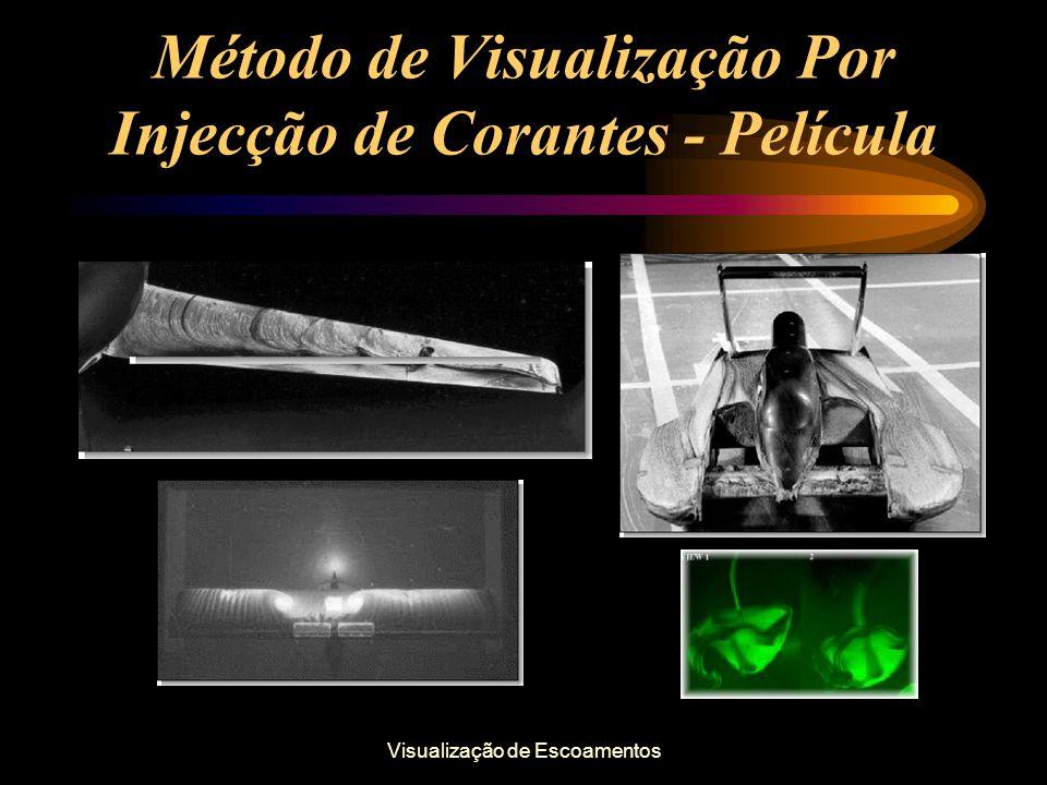 Método de Visualização Por Injecção de Corantes - Película