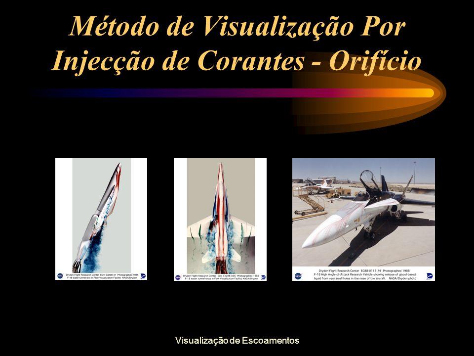 Método de Visualização Por Injecção de Corantes - Orifício