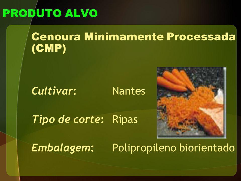 Cenoura Minimamente Processada (CMP)