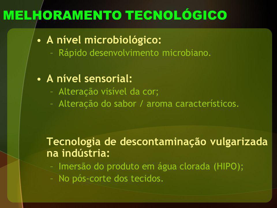 MELHORAMENTO TECNOLÓGICO