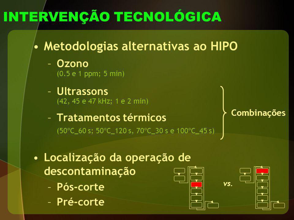 INTERVENÇÃO TECNOLÓGICA