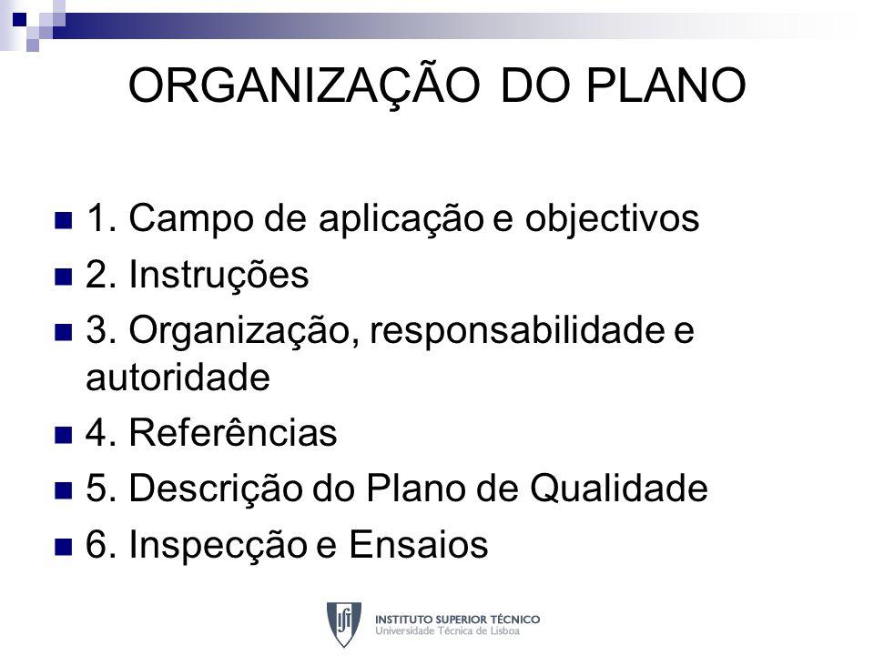 ORGANIZAÇÃO DO PLANO 1. Campo de aplicação e objectivos 2. Instruções