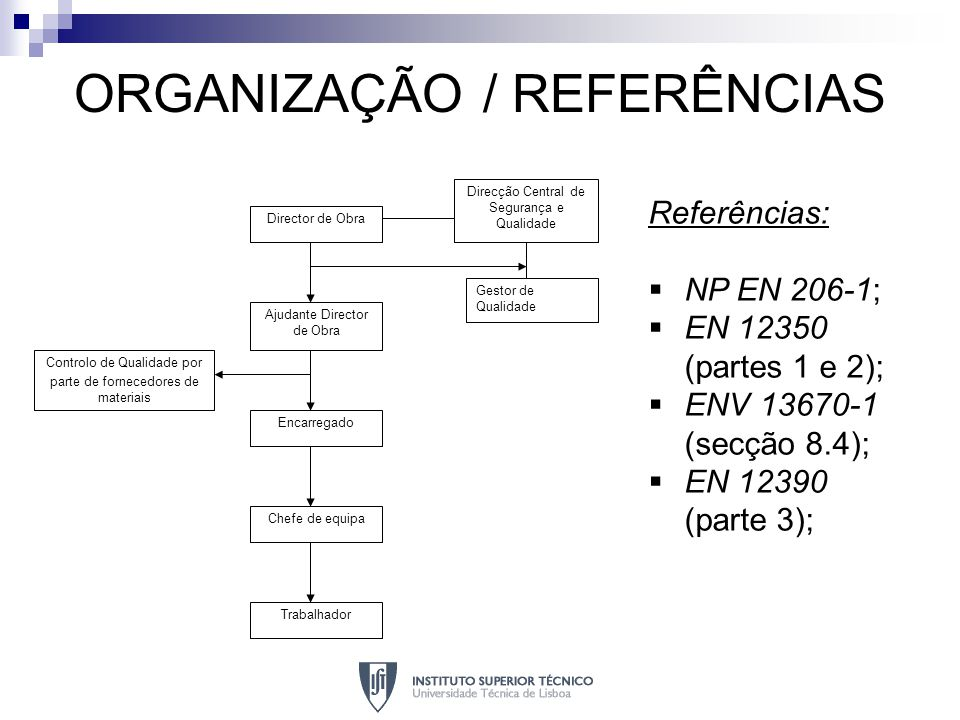 ORGANIZAÇÃO / REFERÊNCIAS