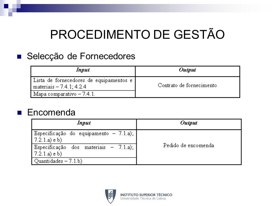 PROCEDIMENTO DE GESTÃO