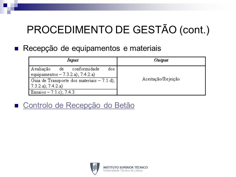PROCEDIMENTO DE GESTÃO (cont.)