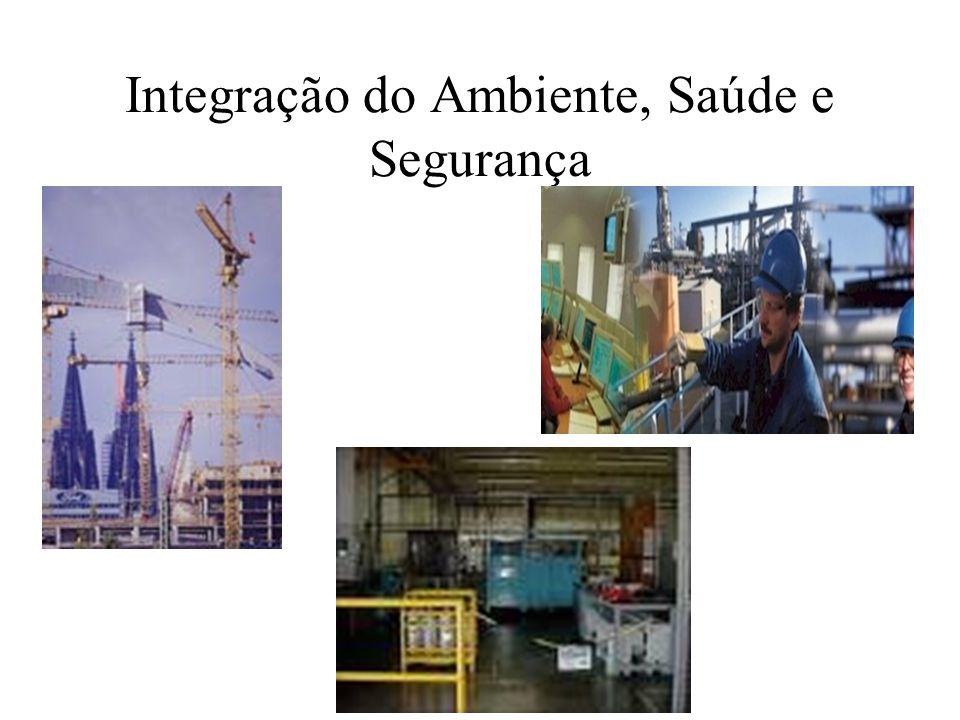 Integração do Ambiente, Saúde e Segurança