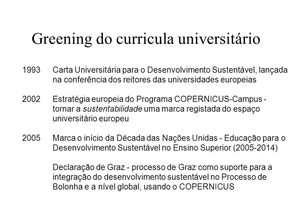 Greening do curricula universitário