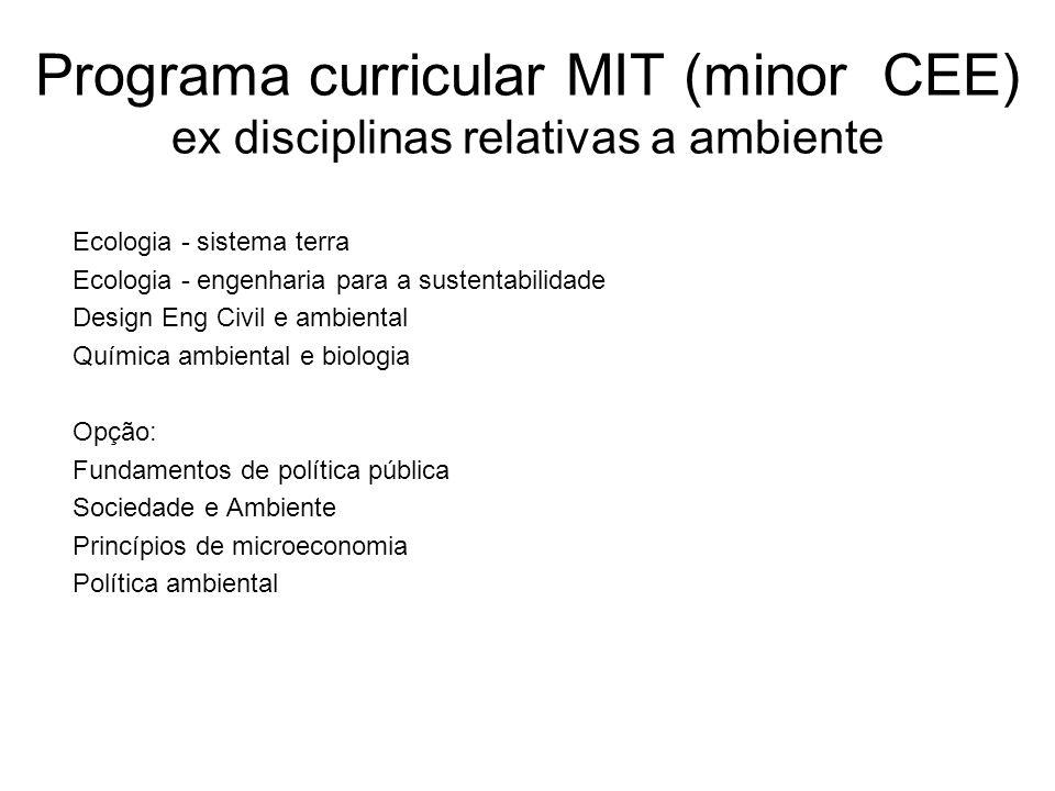 Programa curricular MIT (minor CEE) ex disciplinas relativas a ambiente